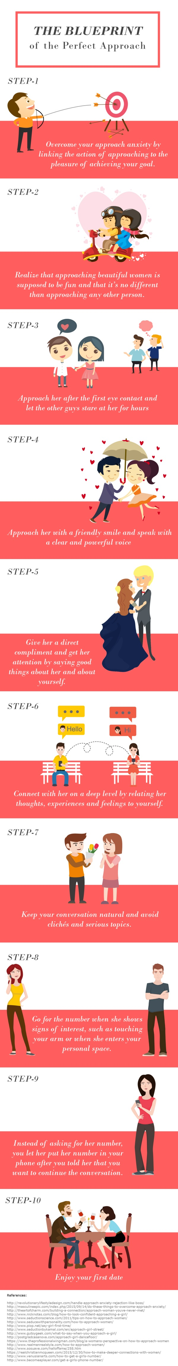 how to approach women infographic