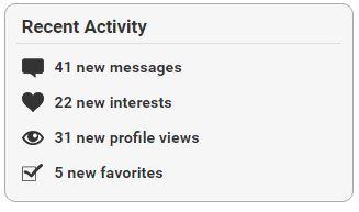 recent acitivity afrointroductions profile