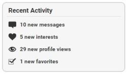 recent activity on RussianCupid
