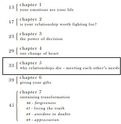change of heart table of contents